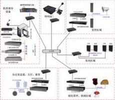 IP數字網絡廣播系統