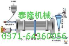 高端技術木炭機行業暢銷新產品