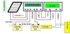 家用供電系統 家用發電系統