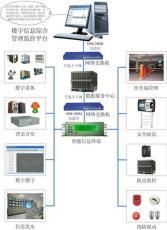 楼宇智能管理系统