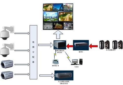 v基础设备安装基础教程原单硅胶袜图片